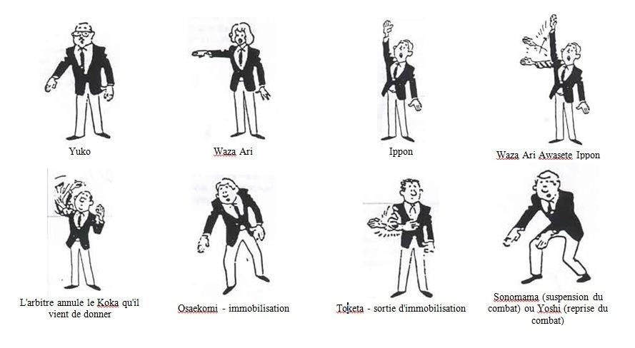 gestes arbitres 1