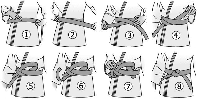 noeud-ceinture